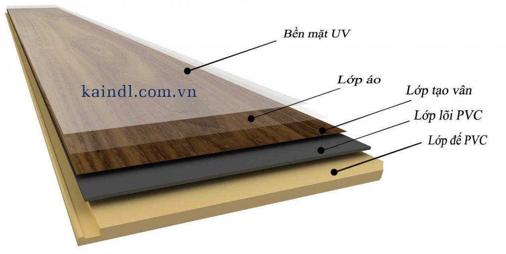 Cấu tạo sàn gỗ giả nhựa