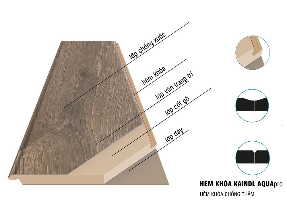 Khái niệm gỗ lát sàn công nghiệp