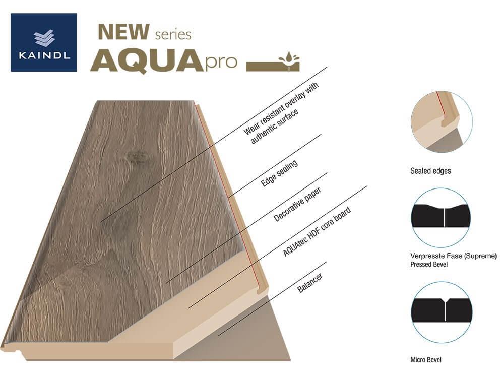 sàn gỗ siêu chịu nước kaindl